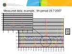 measured data example 9h period 29 7 2007