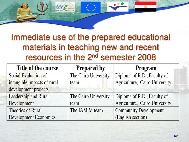 Immediate use of the prepared educational materials in teaching new and recent resources in the 2