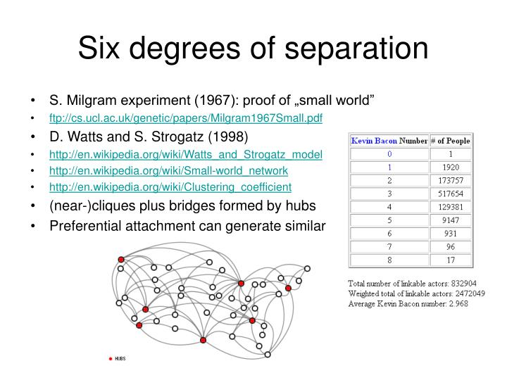 six degrees of separation final essay Pdf | six degrees of separation is a well-known idea that any two people on this   this paper tries to give an answer to the question by both.