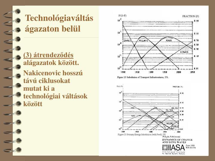 Technológiaváltás ágazaton belül