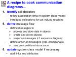 a recipe to cook communication diagrams1