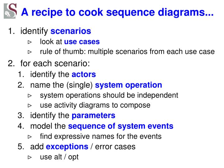 A recipe to cook sequence diagrams...