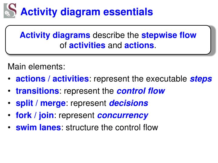 Activity diagram essentials