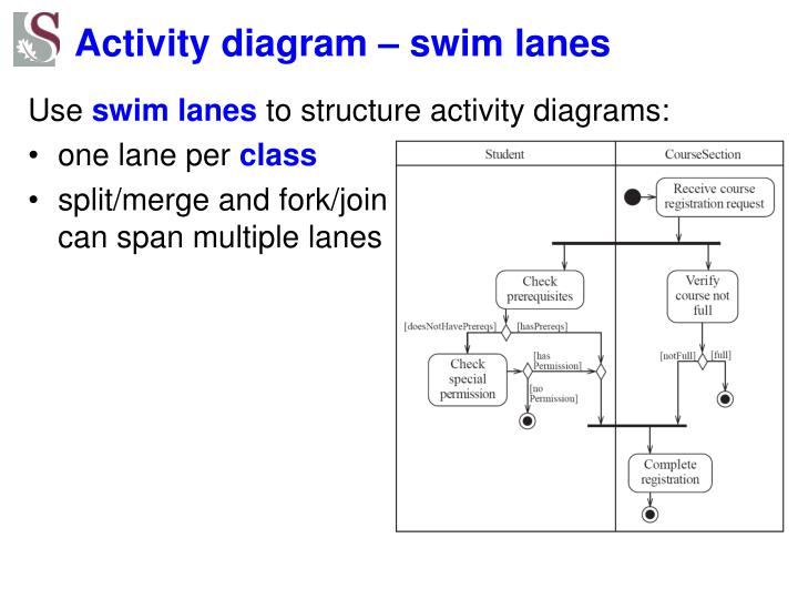 Activity diagram – swim lanes