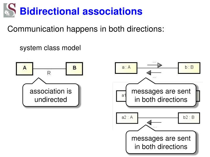 Bidirectional associations