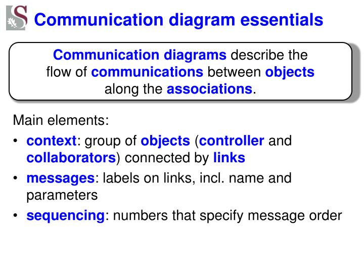 Communication diagram essentials
