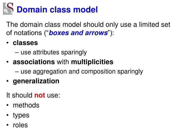 Domain class model