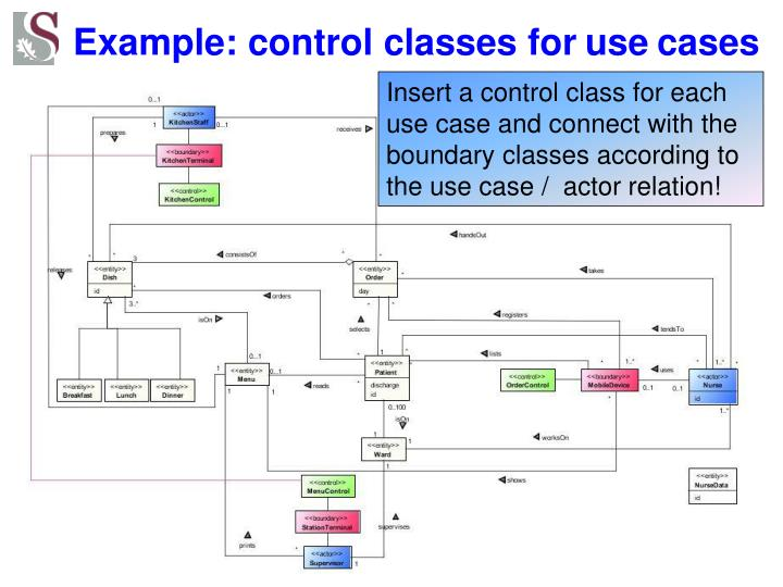 Example: control classes for