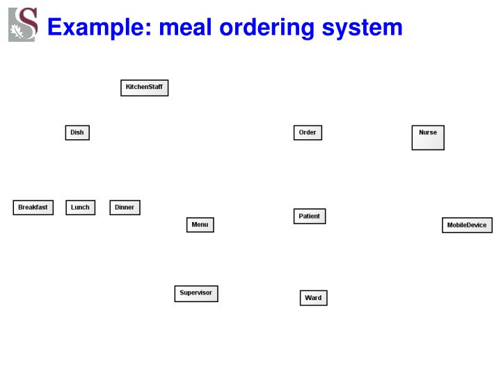 Example: meal ordering system