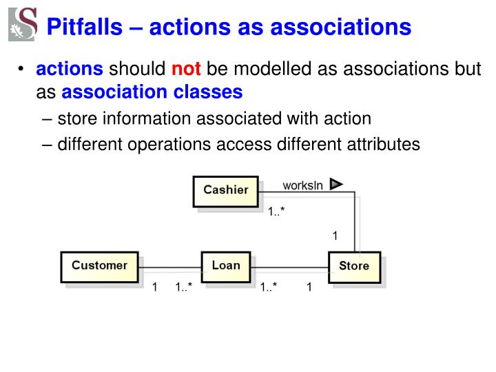 Pitfalls – actions as associations
