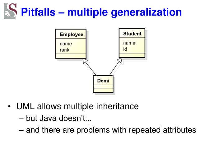 Pitfalls – multiple generalization