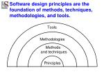software design principles are the foundation of methods techniques methodologies and tools