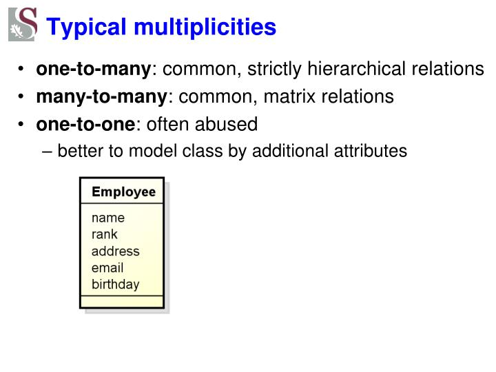Typical multiplicities