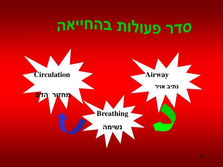 סדר פעולות בהחייאה