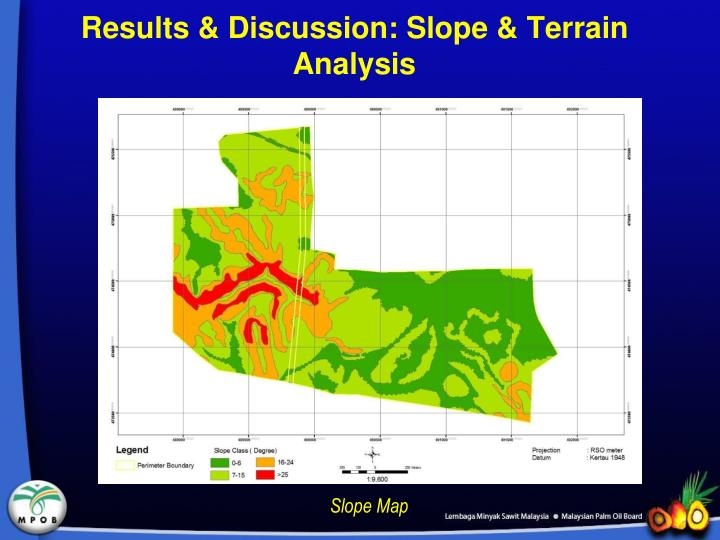 Results & Discussion: Slope & Terrain Analysis