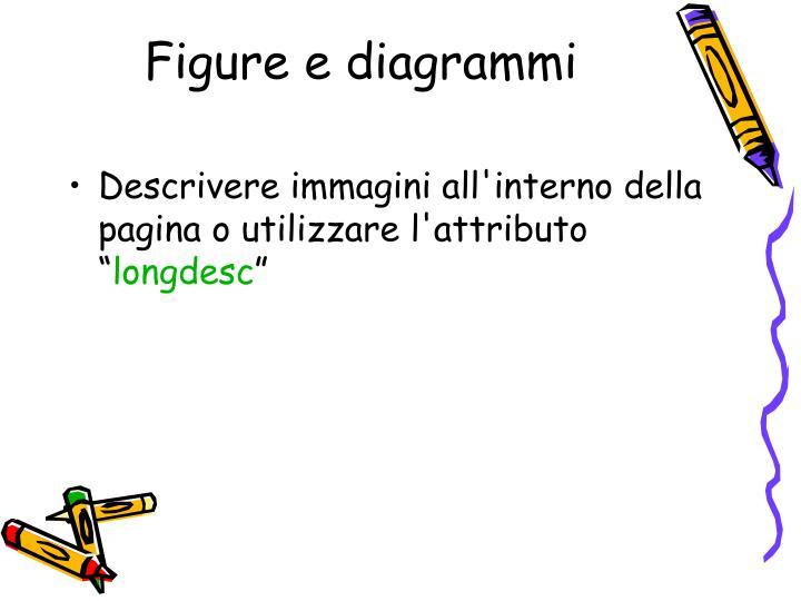 Figure e diagrammi