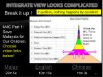 integrate view looks complicated