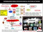integrated view psychological factors at work