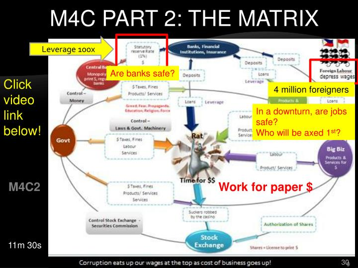 M4C PART 2: THE MATRIX