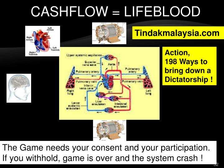 CASHFLOW = LIFEBLOOD