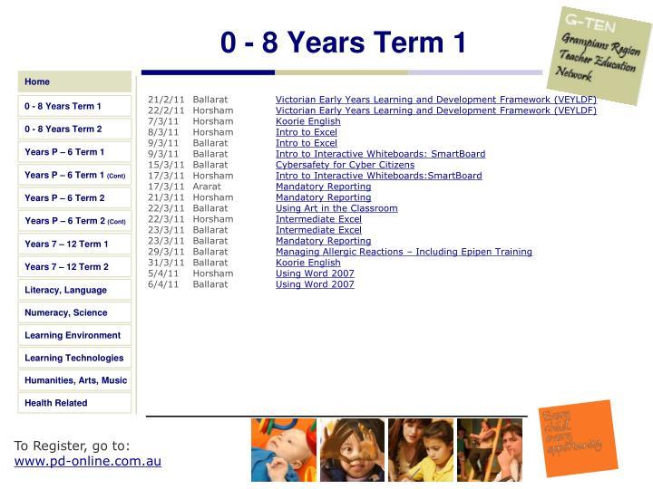 0 - 8 Years Term 1
