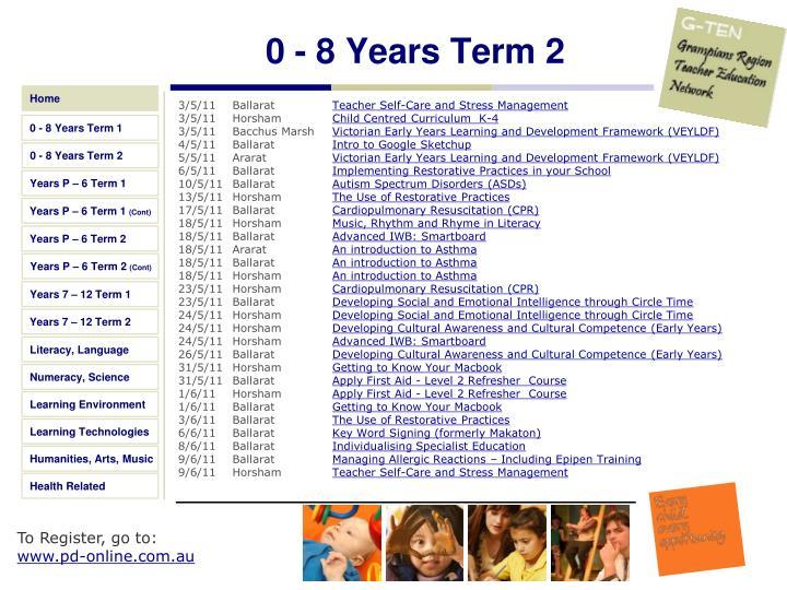 0 - 8 Years Term 2