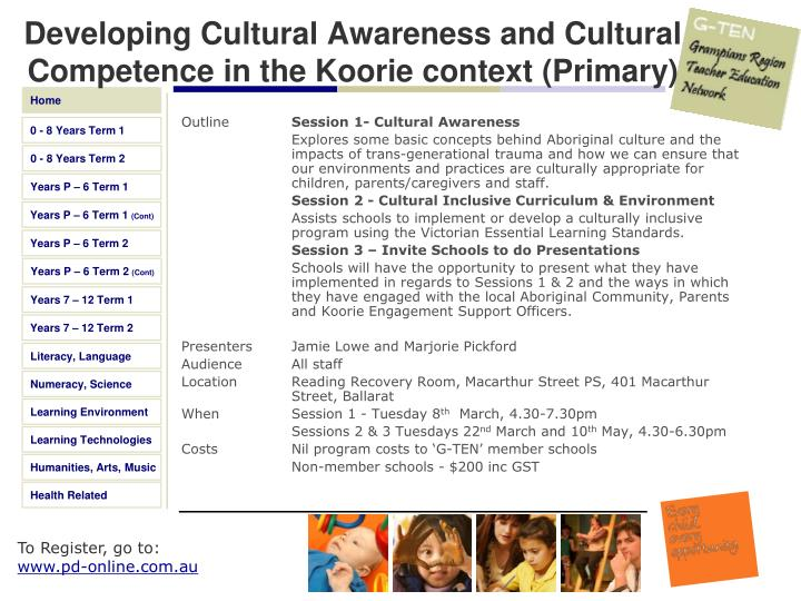 Developing Cultural Awareness and Cultural Competence in the Koorie context (Primary)