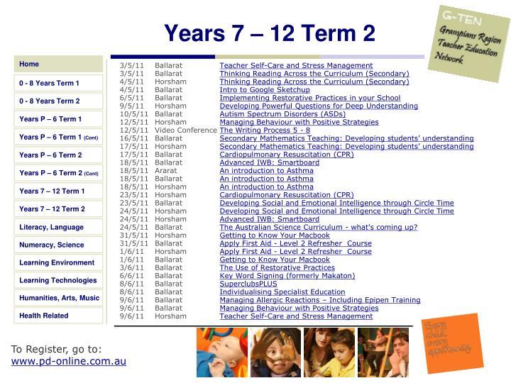 Years 7 – 12 Term 2