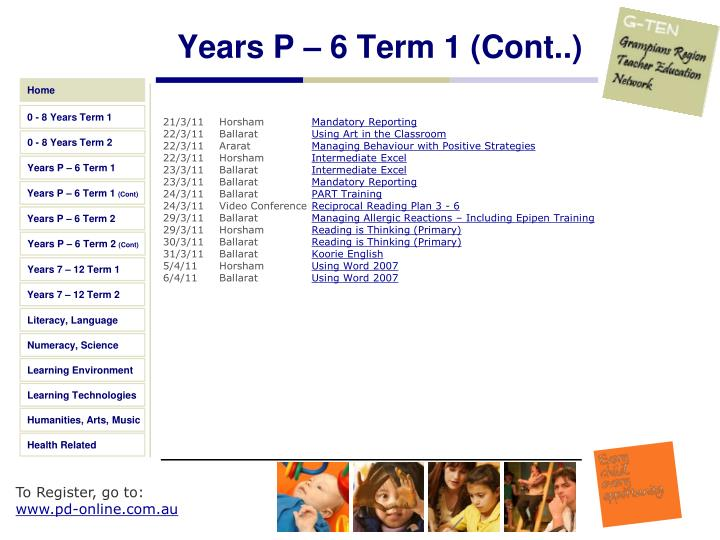 Years P – 6 Term 1 (Cont..)