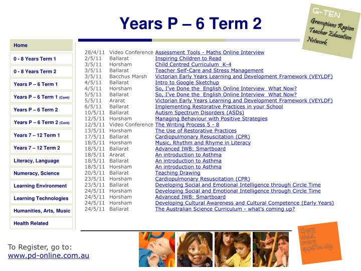 Years P – 6 Term 2