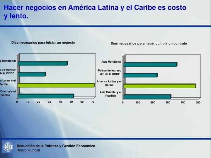 Hacer negocios en América Latina y el Caribe es costo y lento.