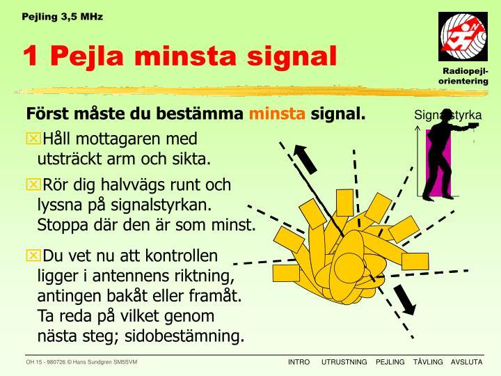 Signalstyrka