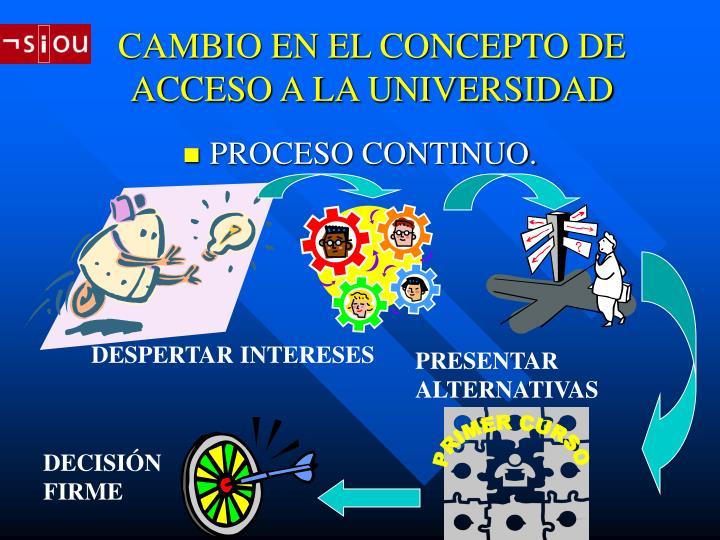 CAMBIO EN EL CONCEPTO DE ACCESO A LA UNIVERSIDAD