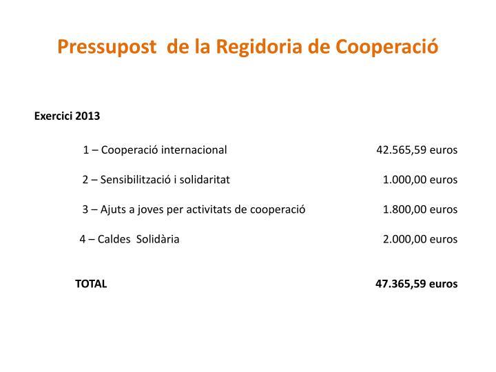 Pressupost  de la Regidoria de Cooperació