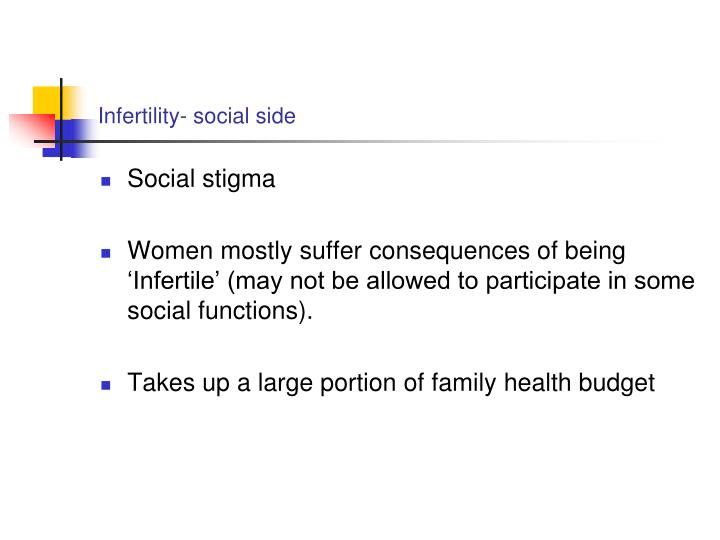 Infertility- social side