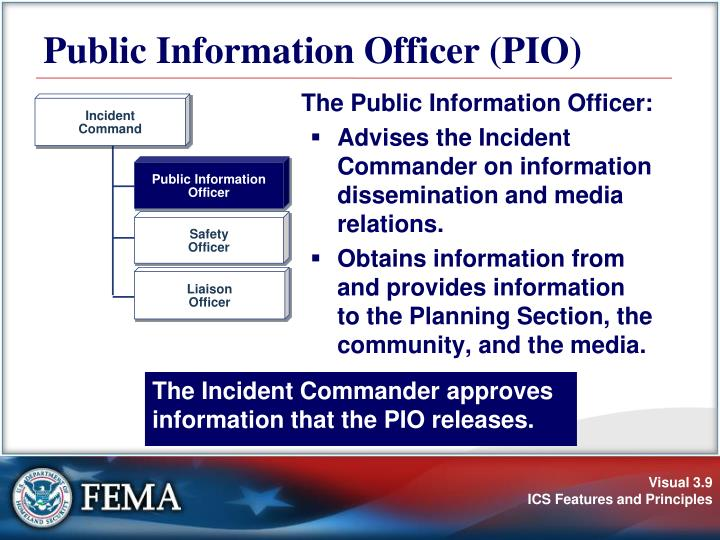 Public Information Officer (PIO)