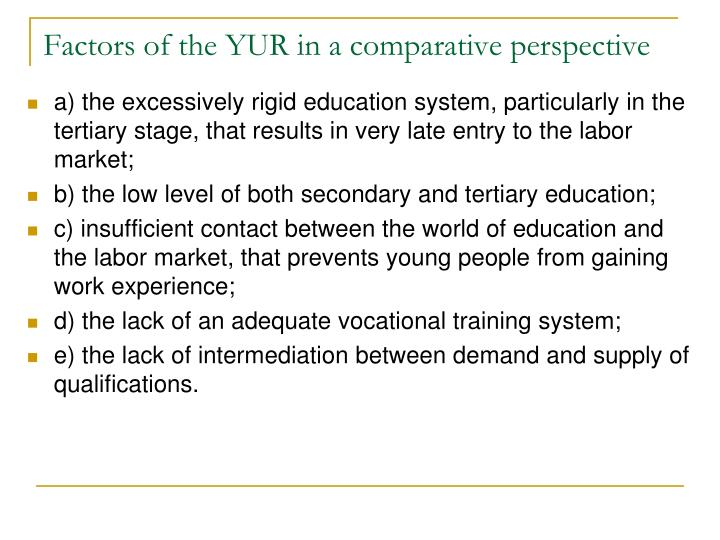 Factors of the YUR in a comparative perspective