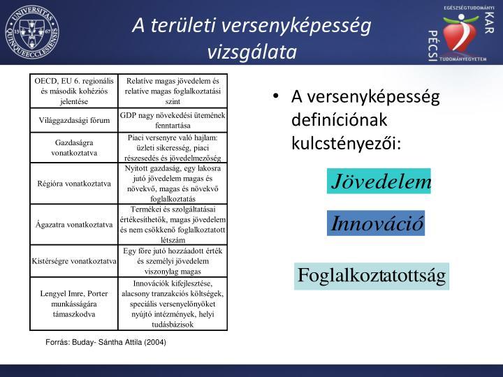 A versenyképesség definíciónak kulcstényezői: