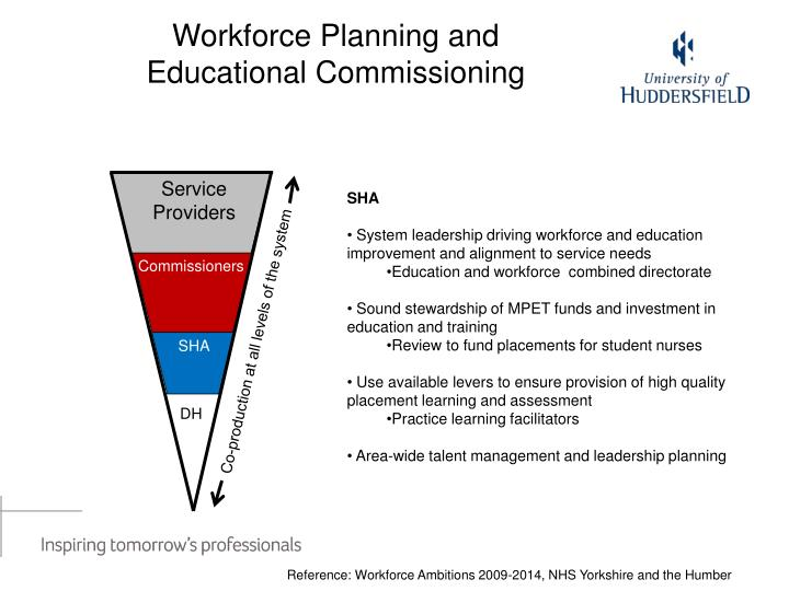 Workforce Planning and Educational Commissioning