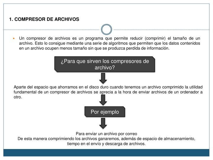 1. COMPRESOR DE ARCHIVOS