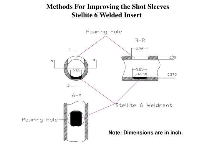 Methods For Improving the Shot Sleeves