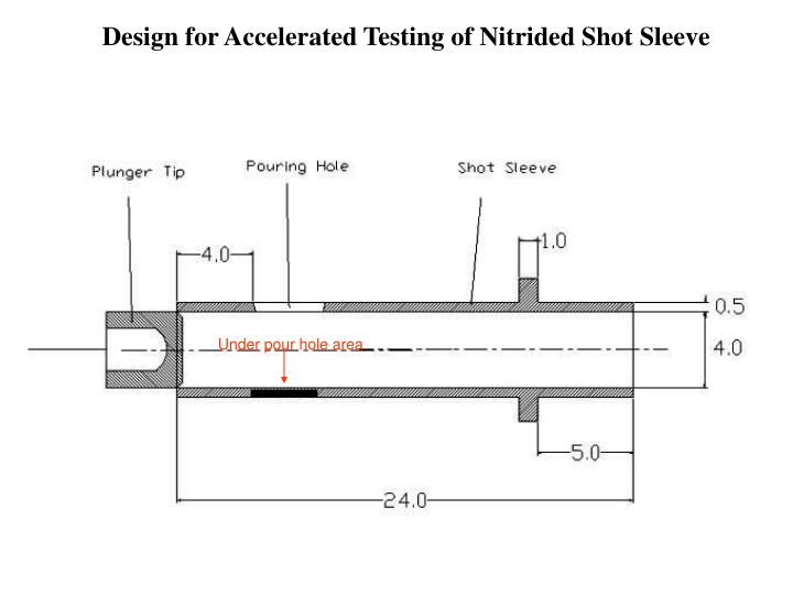 Design for Accelerated Testing of Nitrided Shot Sleeve