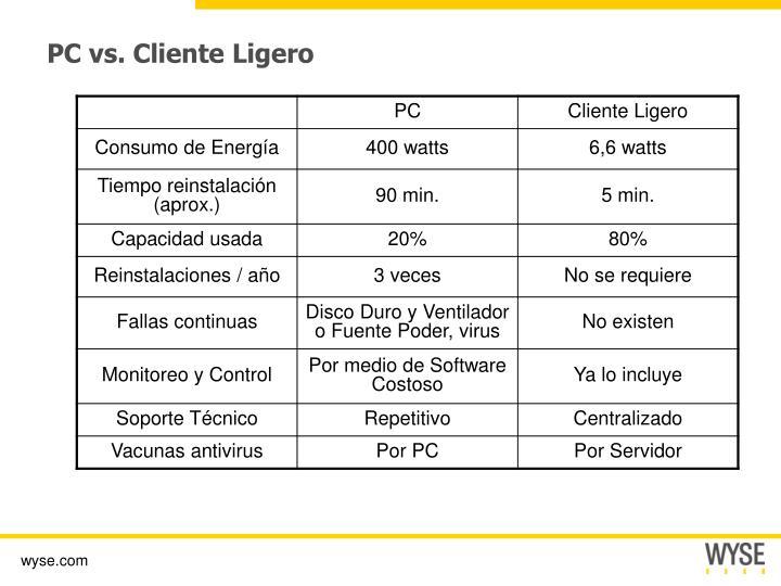 PC vs. Cliente Ligero