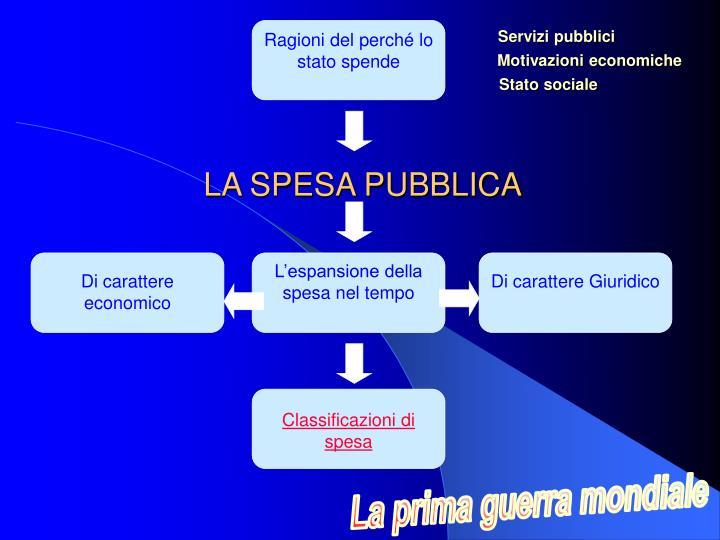 Servizi pubblici