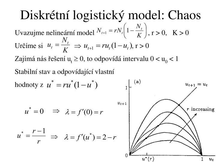 Diskrétní logistický model: Chaos