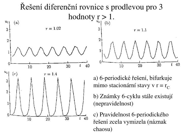 Řešení diferenční rovnice sprodlevou pro 3 hodnoty r > 1.