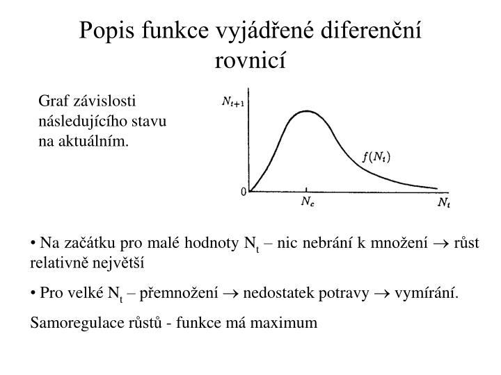 Popis funkce vyjádřené diferenční rovnicí