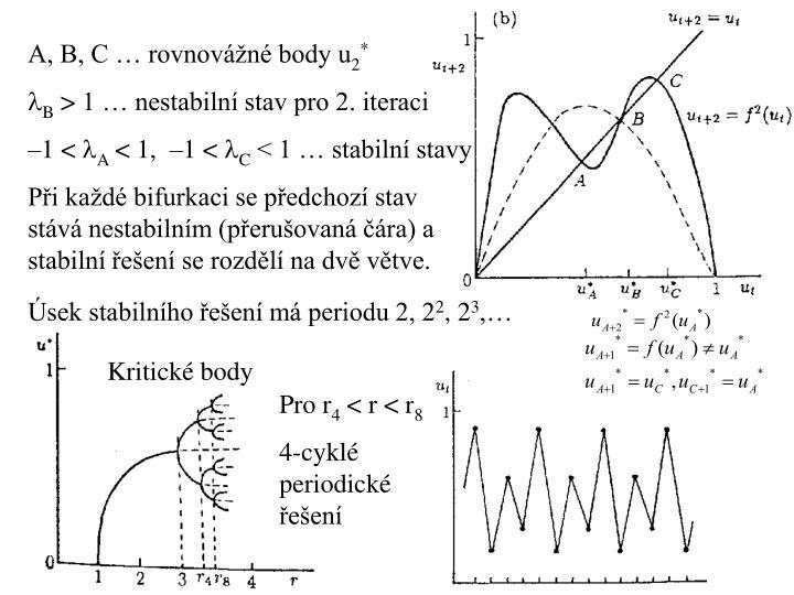 A, B, C … rovnovážné body u