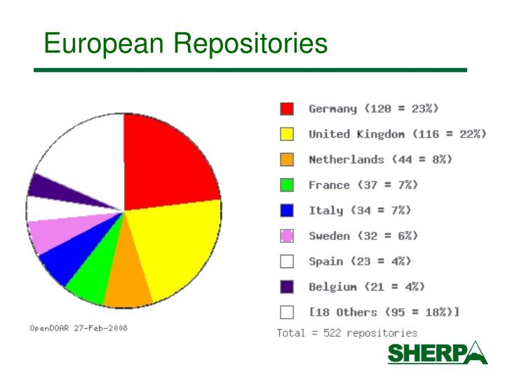 European Repositories