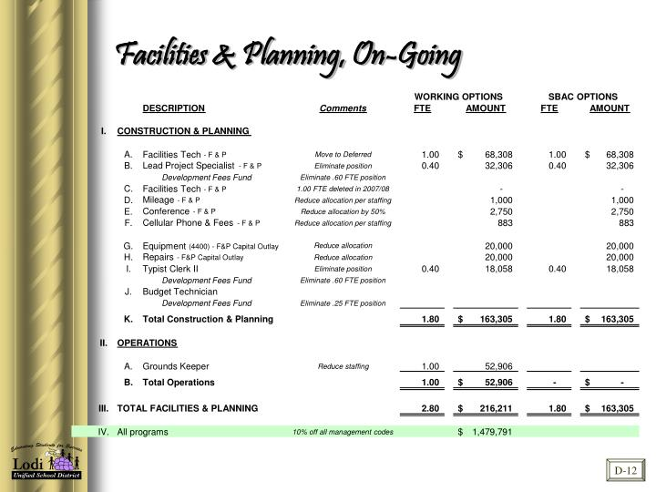 Facilities & Planning, On-Going